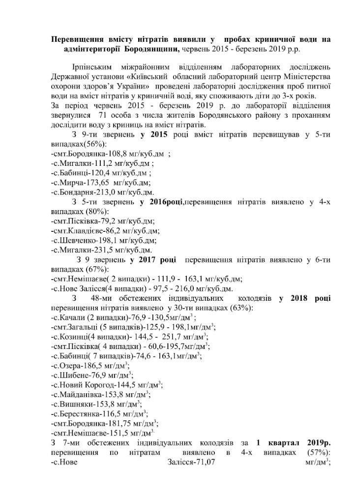 19для печатіПеревищення вмісту нітратів -1