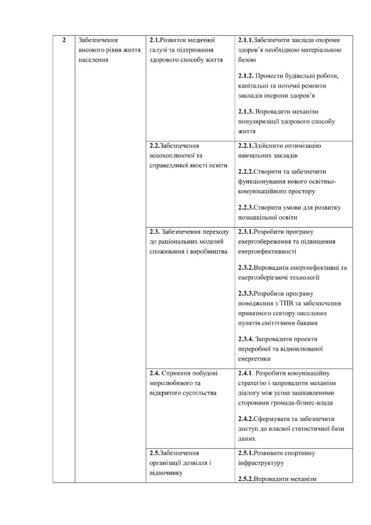 Документ Microsoft Office Word-2