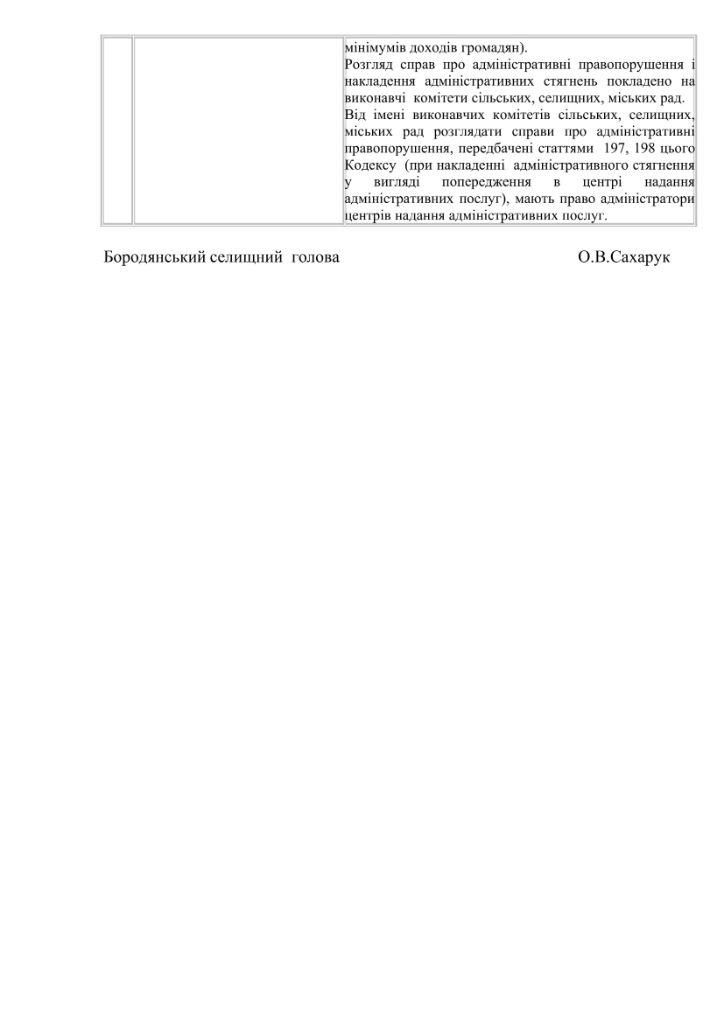 Інформаційна картка БОРОДЯНКА-7